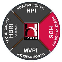 hogan_hds
