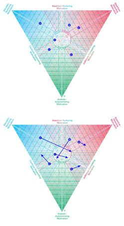 compared-triangles