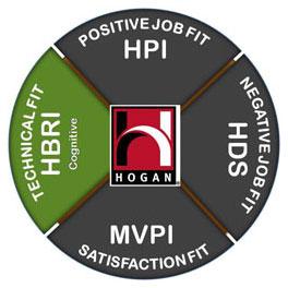 Hogan HBRI